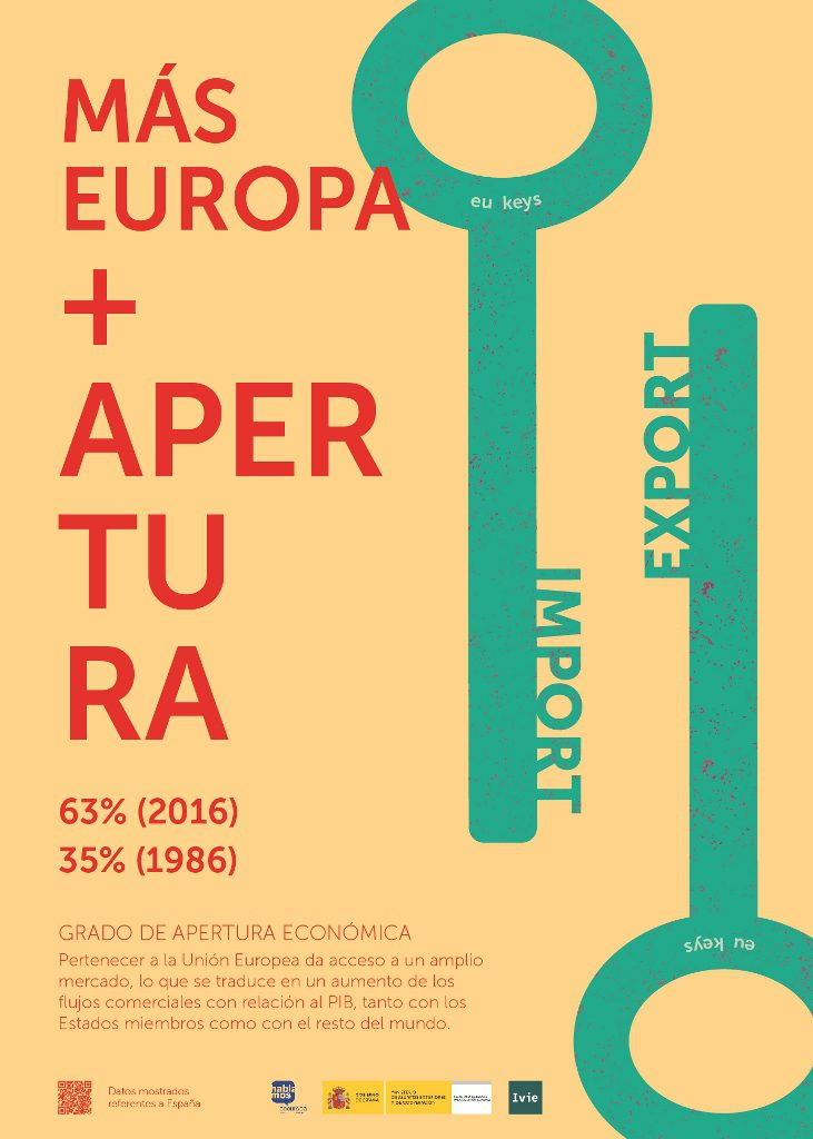 Más Europa, más apertura